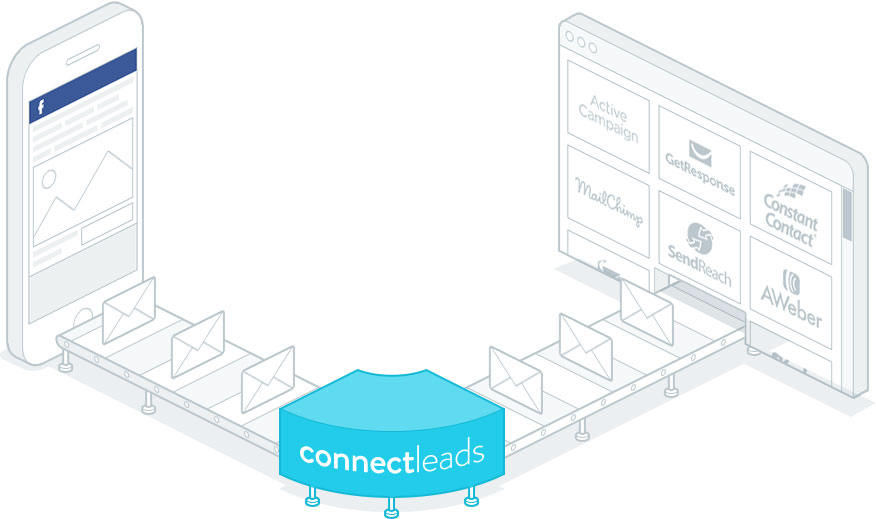 Image of ConnectLeads process