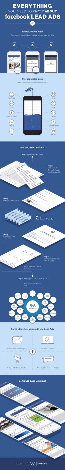 Facebook-lead-ads-infographic-everything-you-need-to-know