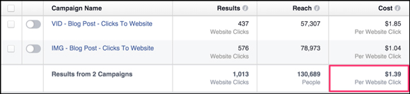 The Ultimate List of Facebook Ads Case Studies (+ 38 lessons