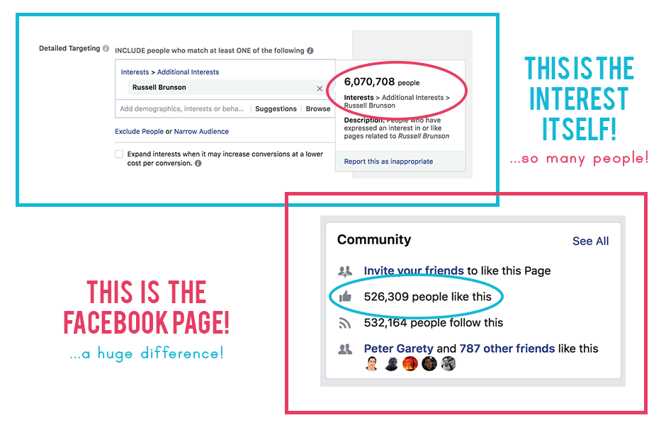 0e47b7f4e An interest on Facebook ads and a Facebook page aren't really the same  thing.